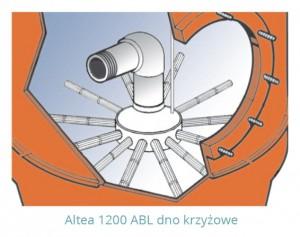 altea-dno-krzyzowe