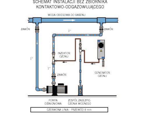 ozonator t2 schemat bez zbiornika