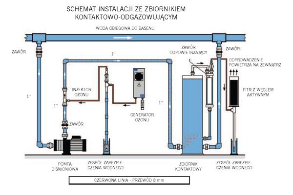 ozonator t2 schemat ze zbiornikiem