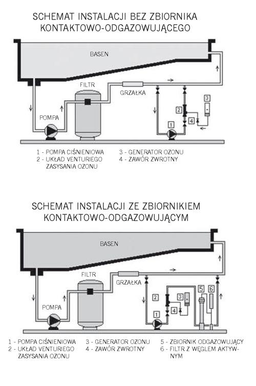 schemat uv250 500