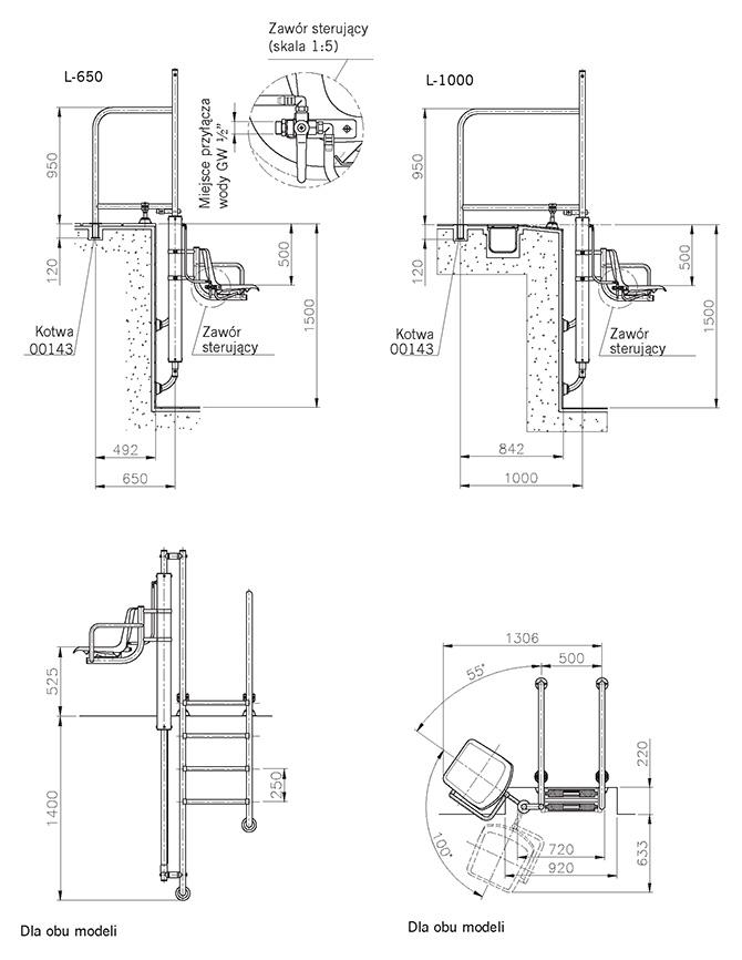 winda hydrauliczna mocowanie