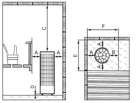 wymiary pieca harvia cilindro 110